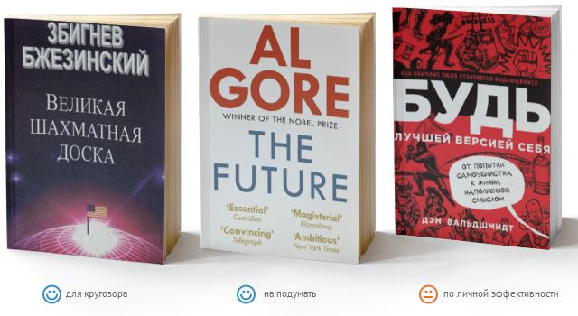 книги за апрель 2015
